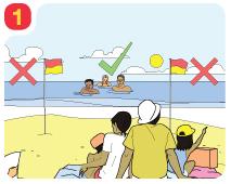 1 赤と黄色の旗の間が監視区域です