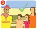 3 ビーチの様子や地域の危険についてライフガードに聞きましょう